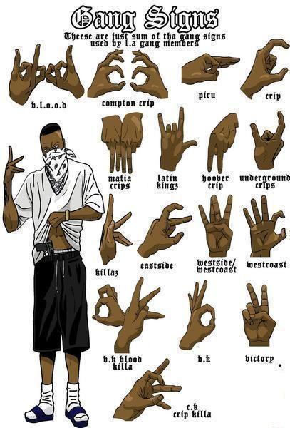 Les Signes des Gangs américains