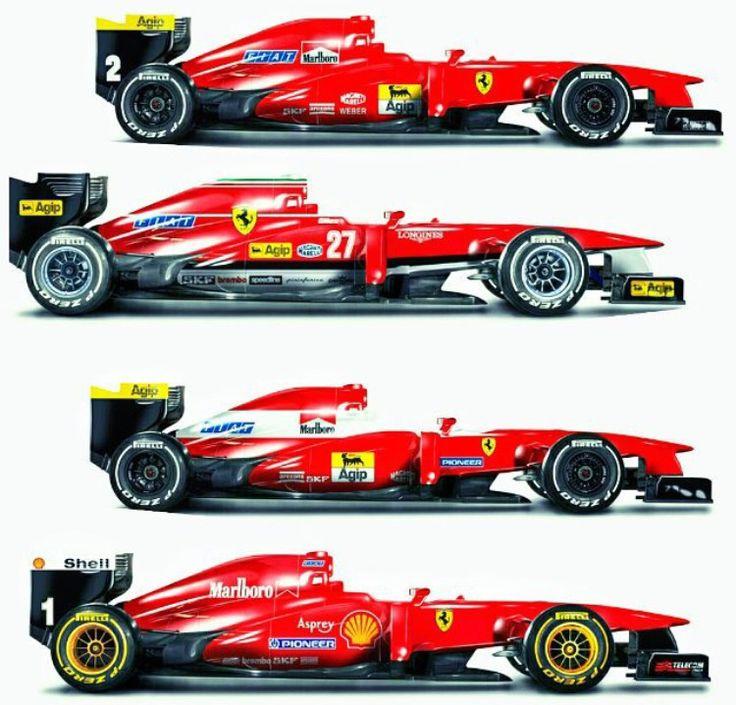 Ferrari Car History