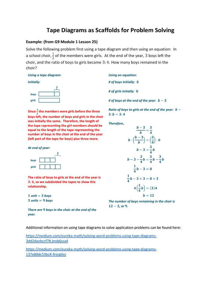 Finance dissertation topics examples