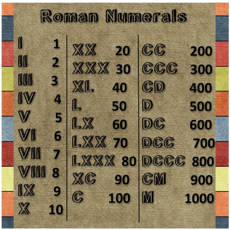 Declarative image within roman numerals printable