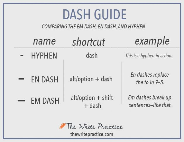 DASHING | meaning in the Cambridge English Dictionary