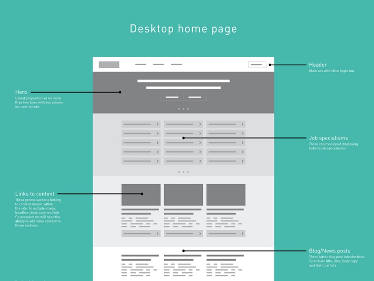 Graphics, Interface Design And Infographic