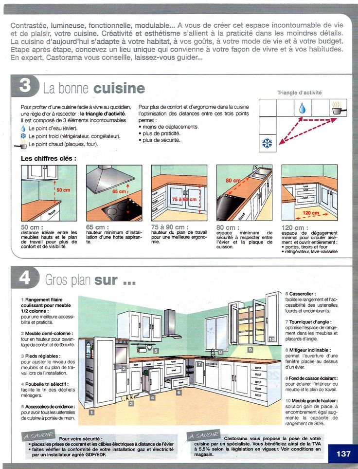 57 best Cuisines images on Pinterest Kitchen ideas, Home ideas and
