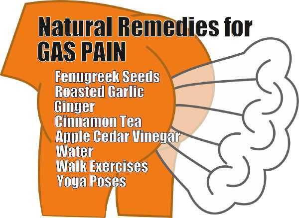 How To Get Rid Of Flatulence Naturally