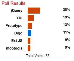 Membuat Program PHP Polling