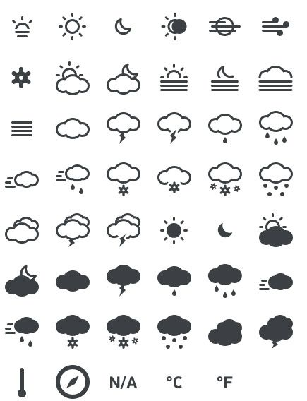 Weather Icons Set In Multiple Formats : Meteocons