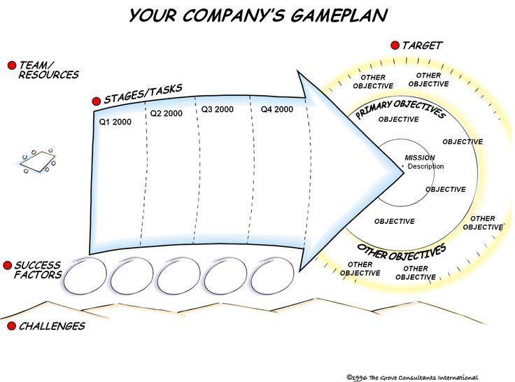 games workshop business plan