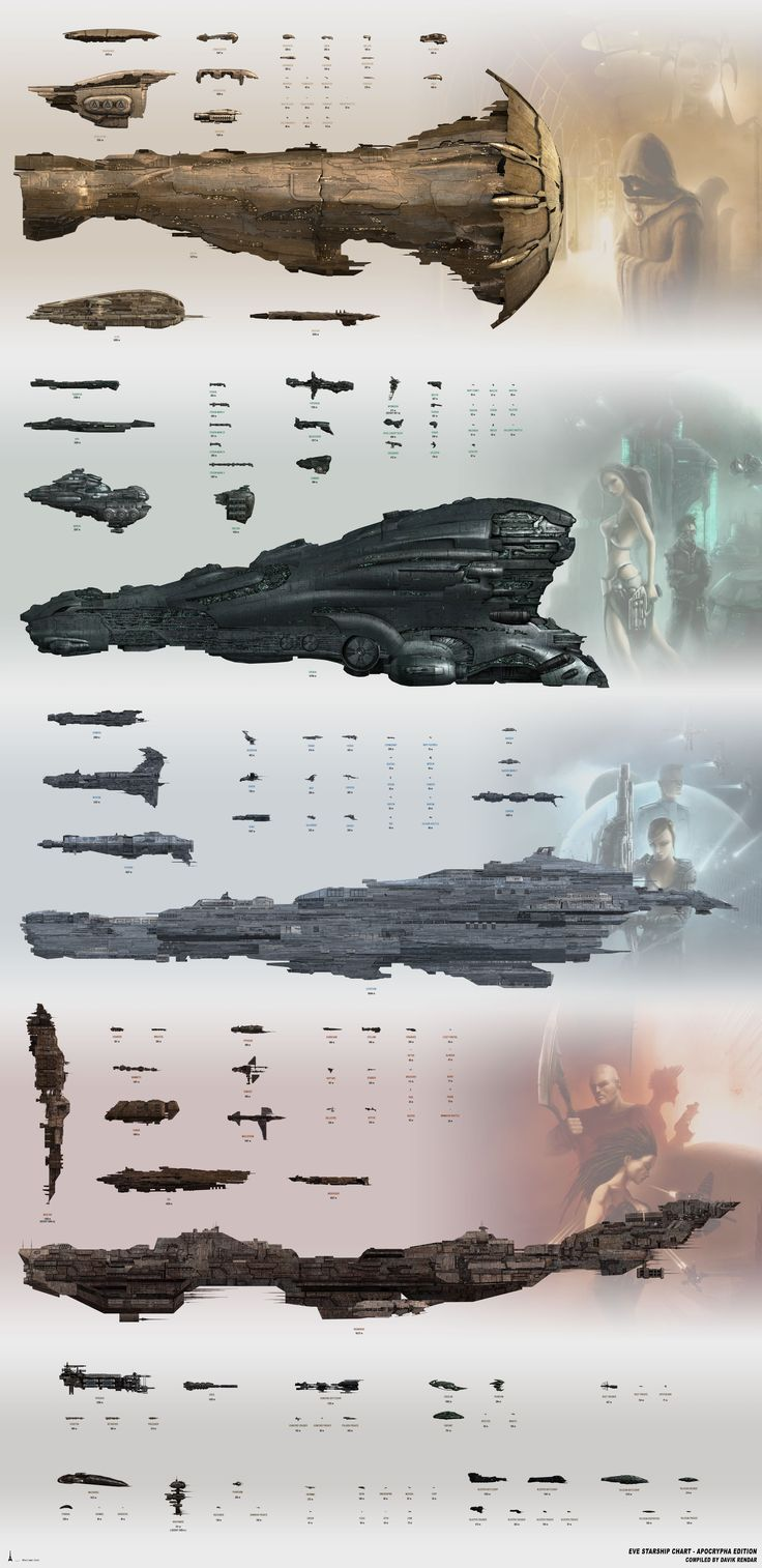 EVE Online - spaceship size comparison.. My ships are so small right now..But tomorrow Im able to fly a Battle Cruiser! Excited :)