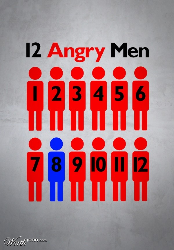 essay about 12 angry men 100% free papers on 12 angry men essay sample topics, paragraph introduction help, research & more class 1-12, high school & college.