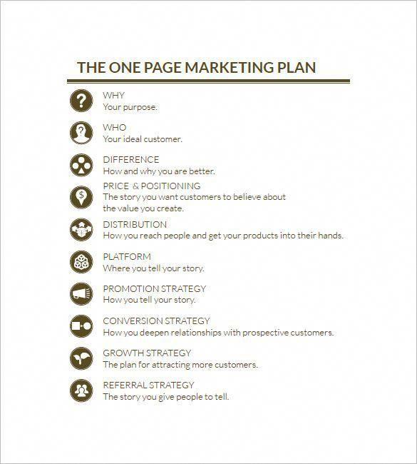 One Page Marketing Plan Marketing Plan Outline Realestatemarketingplan Small Business Marketing Plan Marketing Plan Outline Marketing Plan Template