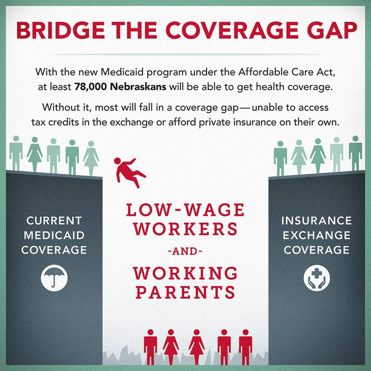 united states MEDICAID EXPANSION memes - Google Search ...