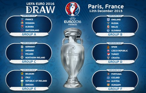 UEFA Euro 2016 Schedule, Groups, Matches, Standings, Live Scores And Results