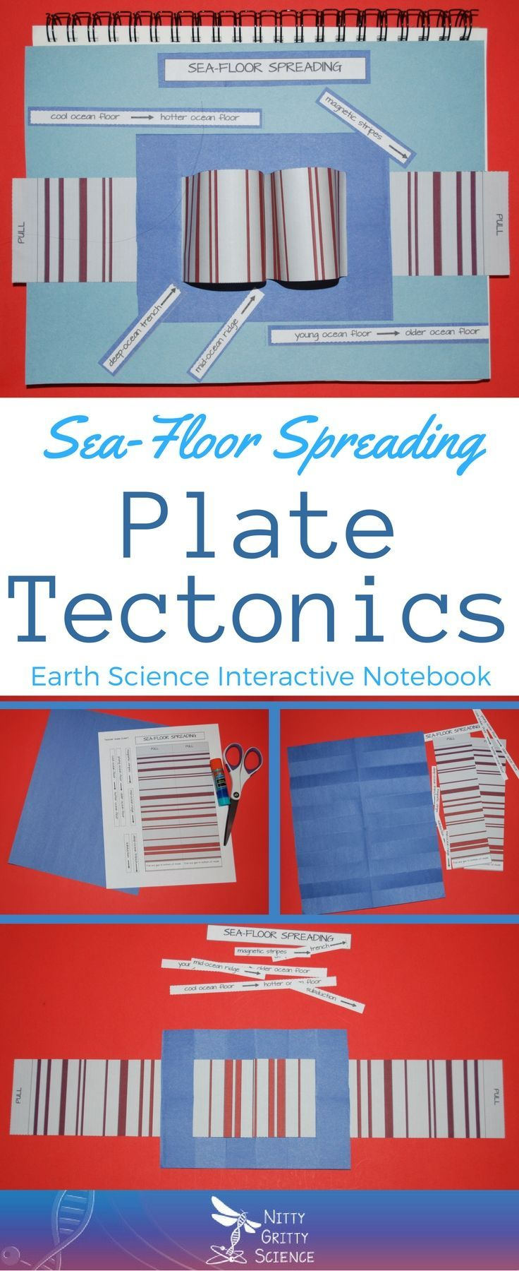 Plate Tectonics showcases many activities for the students (both middle and high school) to process the information given by teachers. The engaging activities vary to enable all students to use and benefit from different learning styles.