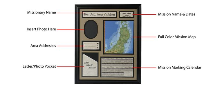 The Mission Tracker. A plaque that has a map, name & picture, along with a pocket for the most recent letter & more.