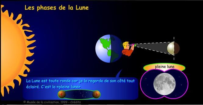Animation phases lune