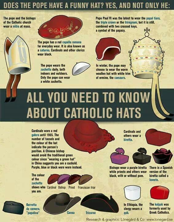 101 best Vessels and vestments used in the Catholic Mass ...
