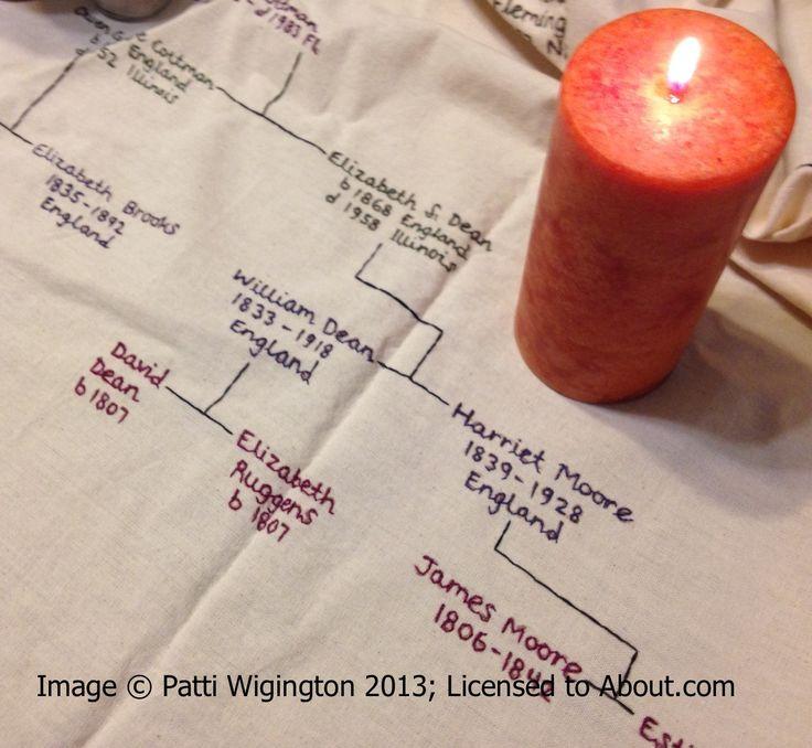 Make an Ancestor Altar Cloth for Samhain and dumb supper