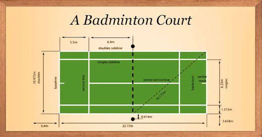 Image result for international standard size of badminton