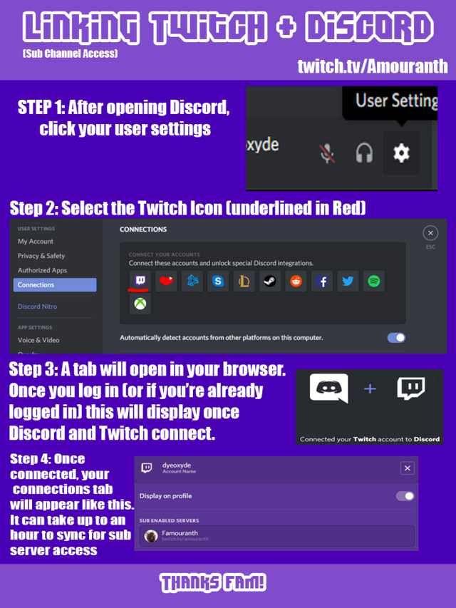 Twitch Discord Imgur Twitch Discord Nitro Videos