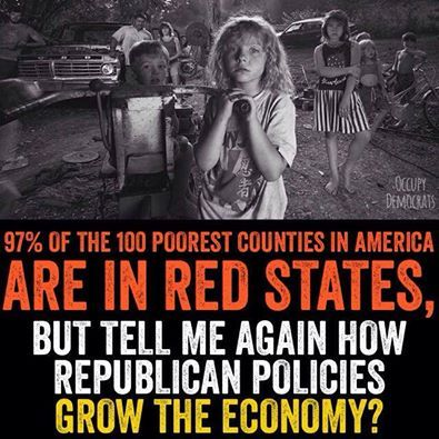 Politifact: 95 of the 100 poorest counties are located in Red states