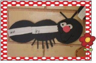 """ANTonyms"": Hallways, Cute Ideas, Ants Onym, Antonyms First Grade, Languages Art, Grade Fever, Antonyms Teaching Ideas, Art Antonyms, Black Circles"