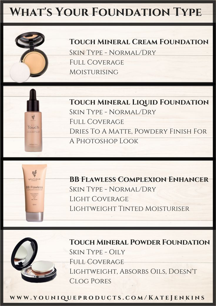 Get the right foundation for your skin type This guide will help Younique's base products allow for full, lightweight coverage that lasts all day long