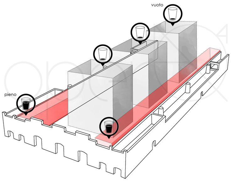 L'asse longitudinale, l'individuazione del vuoto centrale attorno a cui organizzare gli spazi e la quotidianità dei residenti.