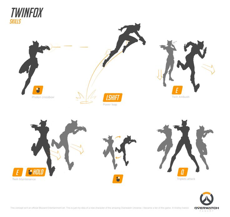 Story: An unknown agent, which appeared on the peak of collapse of Overwatch organization. It took a while to figure out agent's nickname - Twinfox.  It is noteworthy that more than once she was detected at the same time in completely different parts of the world, and often close to the most high-profile clashes. But without a doubt it was the same agent.  It remains a mystery, to which organization she belongs. Neither Overwatch nor Blackwatch organizations have her listed in their…