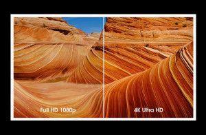 know about 4K Ultra HD Full HD 1080p vs 4K Ultra HD