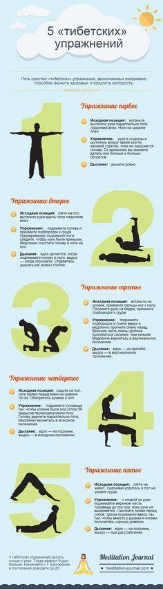 Пять «тибетских» упражнений - простой способ вернуть здоровье, и продлить молодость - Meditation Journal