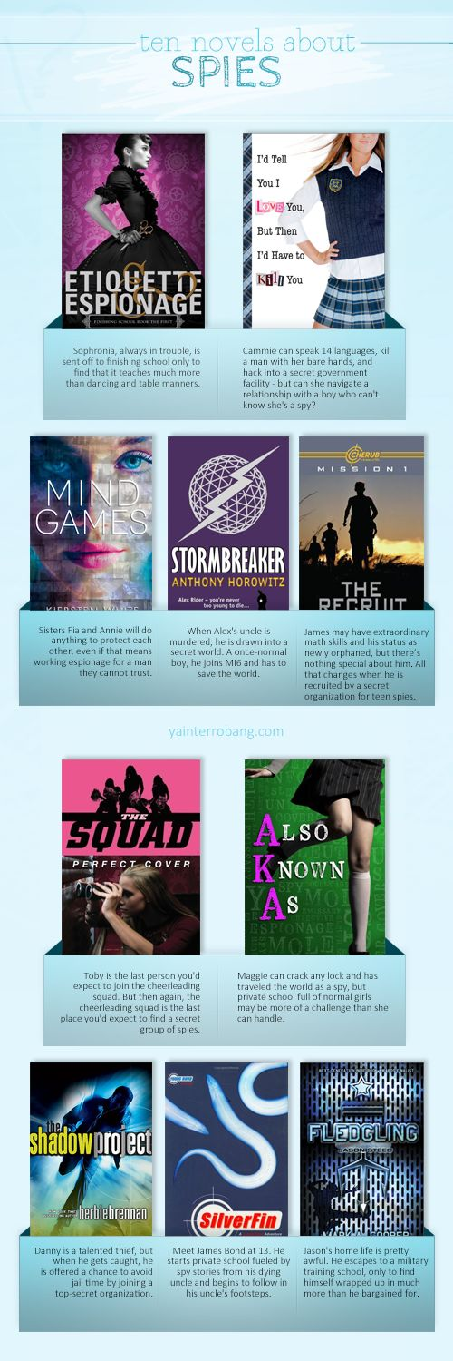 Well I know the Gallagher Girl series and Alex Rider series were good. Can't wait to see what's next!