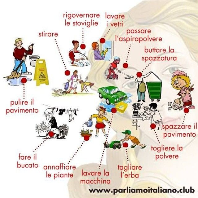 Le faccende #learningitalian #learnitalian www.impariamoitaliano.com
