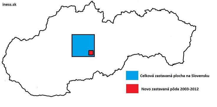 Emócie sú skvelým politickým nástrojom. Vláde podarilo predať občanom zákon obmedzujúci vstup ľuďom do poľnohospodárstva a nahrávajúci vytvoreniu miestnych monopolov ako ochranu pred zlými špekulantmi z cudziny. V skutočnosti však aj v časoch najväčšieho stavebného boomu prišlo k zastavaniu len 0,3% slovenskej pôdy. http://iness.sk/stranka/9498-Smrst-stavieb-sa-nekonala.html