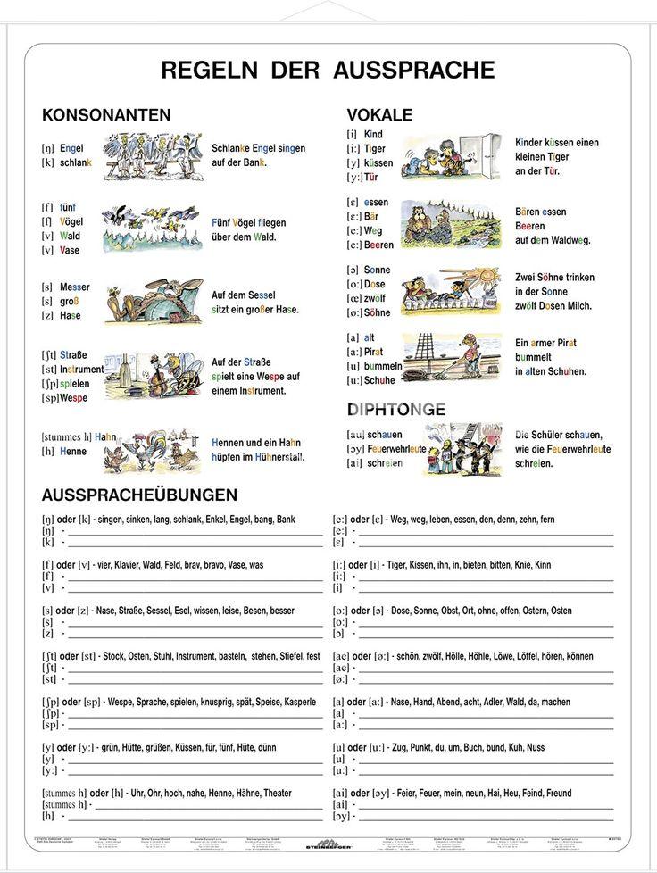 DUO Das Deutsche Alphabet / Regeln der Aussprache - Lerndino.de