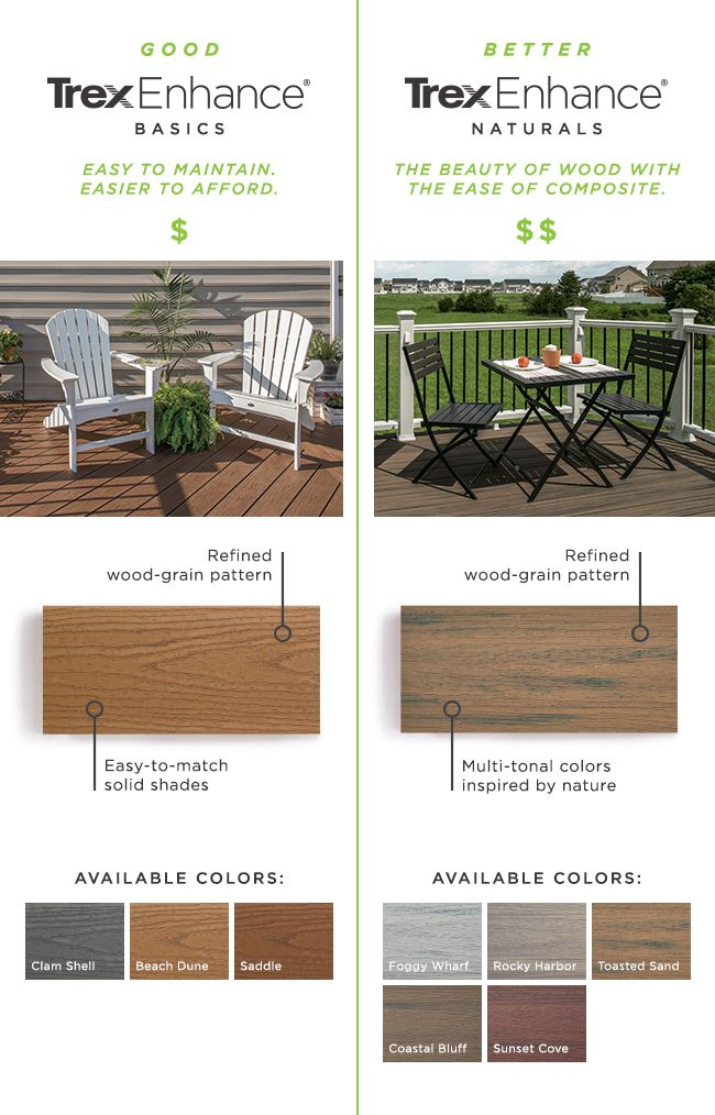 Trex Enhance Composite Decking Board - The Home Depot | Trex enhance,  Composite decking, Composite decking boards