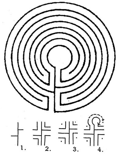 A number of good labyrinth instructions here
