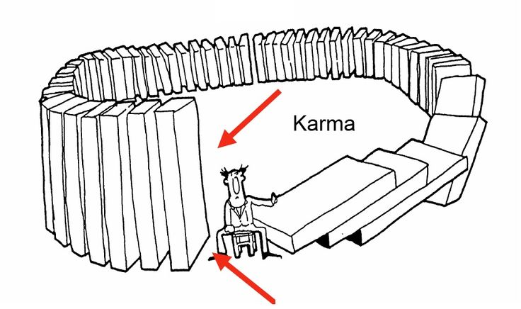 What is Karma? Karma is the Sanskrit word for action. It is equivalent to Newton's law of 'every action must have a reaction'.