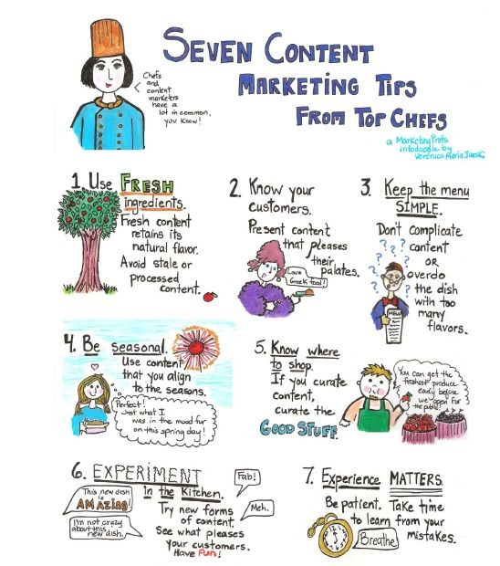 Seven Content Marketing Tips From Top Chefs [Infodoodle]