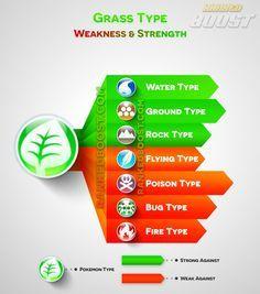 grass-type pokemon-go type chart