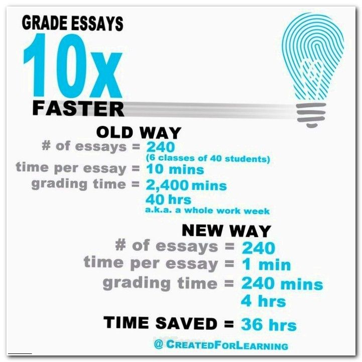 Best essay cheap introductions examples