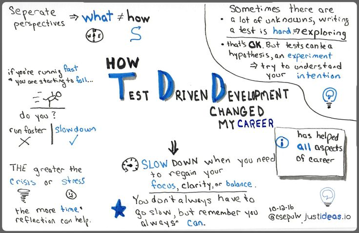 While the title of this post may seem provocative or an exaggeration, when I first read Kent Beck's Test Driven Development: By Example, it had a profound effect on me.    It wasn't about the technical benefits of regression testing or supporting refactoring (which are both very important and good benefits), but it was the