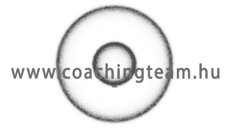 http://coachingteam.hu/