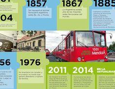 "Check out new work on my @Behance portfolio: ""Pasantía Ministerio de Transporte de Mendoza"" http://be.net/gallery/36647839/Pasantia-Ministerio-de-Transporte-de-Mendoza"