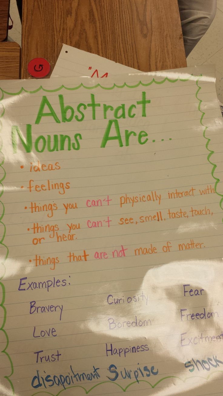 essay abstract noun An abstract noun is a noun that refers to things that are intangible this class of nouns includes things such as ideals, feelings, qualities, and concepts.