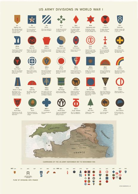 The insignia and outlines of the 40 US Army Divisions that served during World War I.