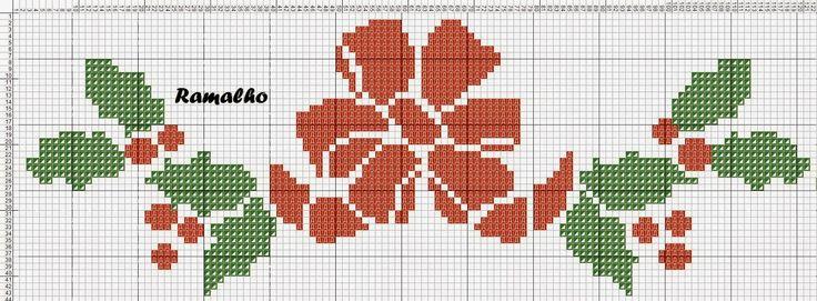 Ramalho C: Grafico inedito (Natal)
