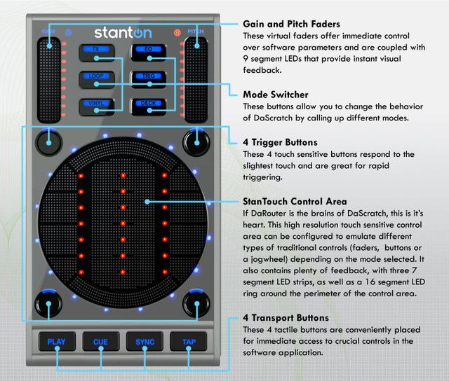 Stanton DaScratch SCS.3D DJ Pad Is All Touch Sensitive, Combines Mixer and Turntable In One Device