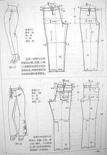 Moldes Pantalones
