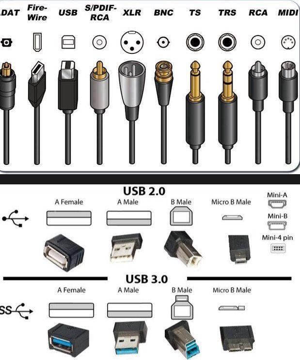 Koneksi kabel… – #electronic #kabel #Koneksi