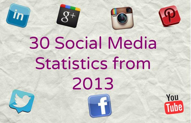 30 Social Media Statistics from 2013